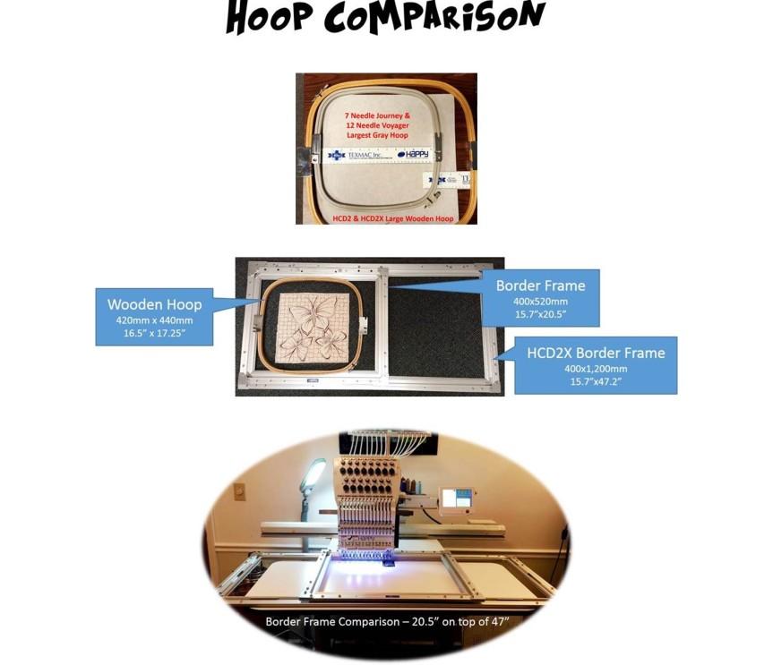 hoopcomparison
